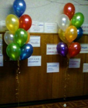 Воздушные гелевые шарики на день рождения