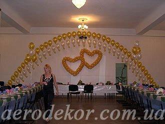 Воздушные шары в украшение свадьбы